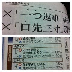 縁ジェリスト日記166日〜国語世論調査